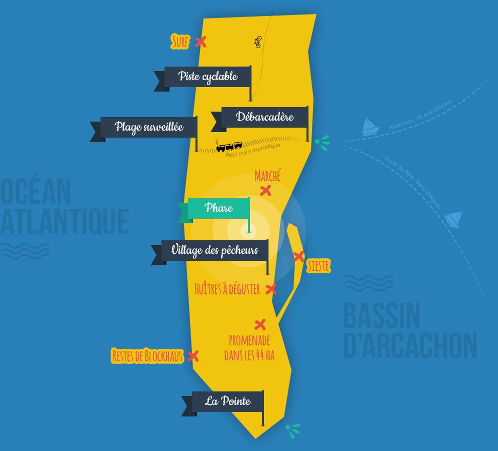 Quimorédy - Maison de location au Cap Ferret